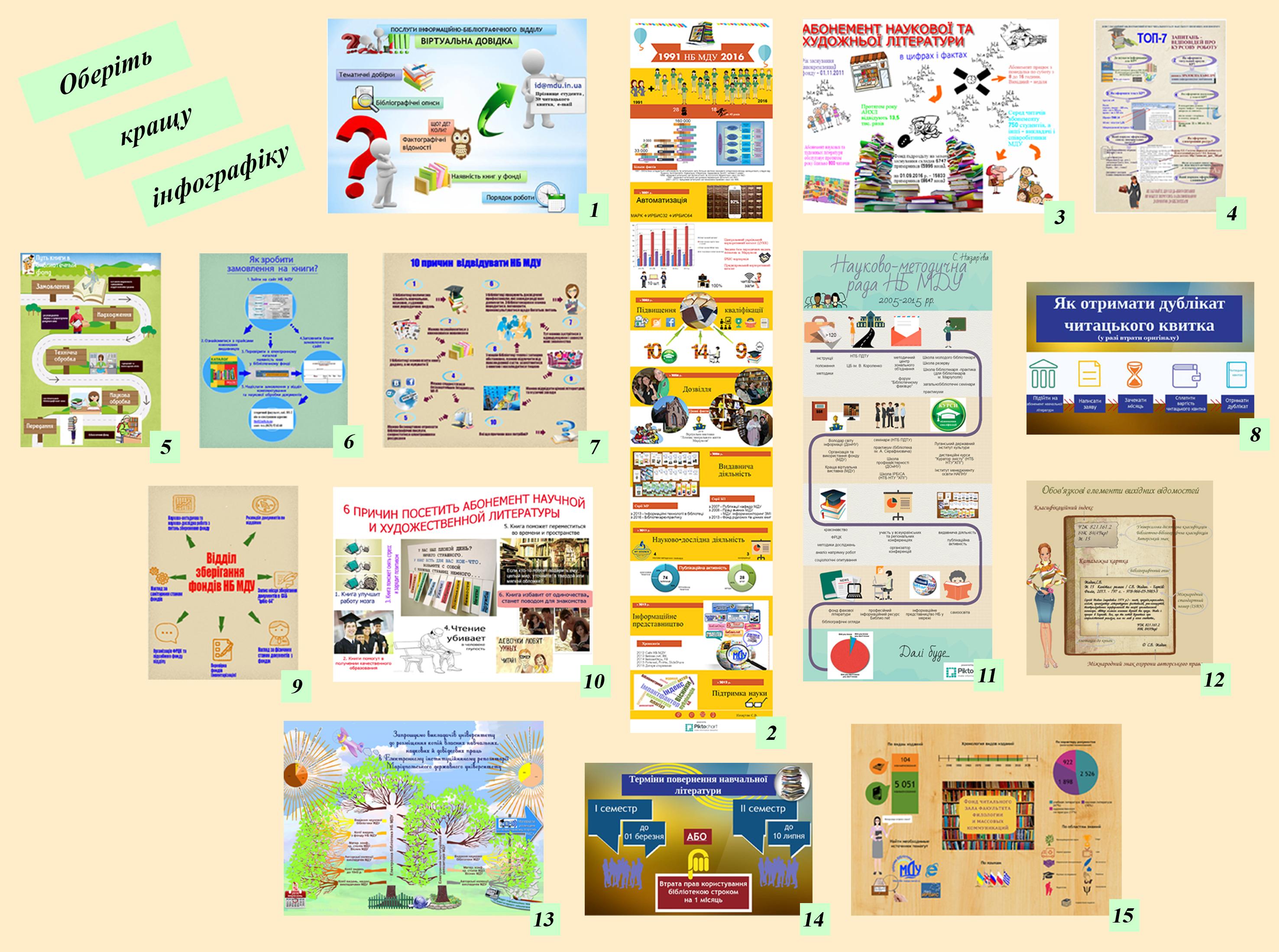 roboty_uchasnykiv_konkursu_infografiky
