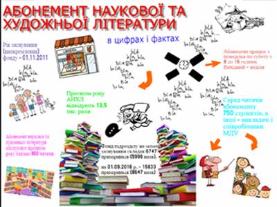 infografika_anhl