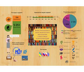 infografika_chz2