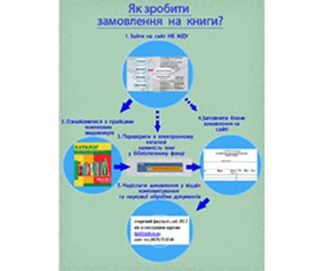 infografika_ktanod