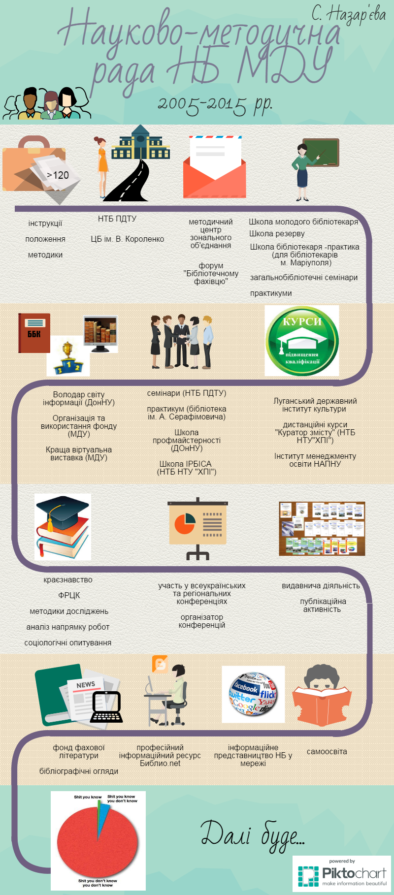 infografika_zast.dyr